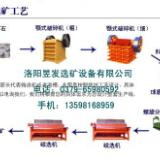 供应磁性铁矿选矿现场处理铁矿的设备铁矿怎么提高品位