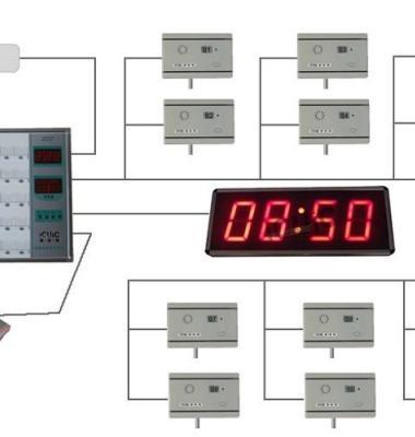 呼叫系统图片/呼叫系统样板图 (2)