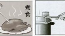 供应食品中心温度计(可测油温)-50~300℃批发