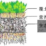 供應鄭州現澆反濾生態混凝土