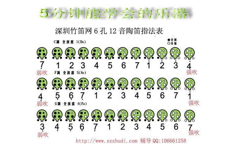 12孔陶笛g调指法图片 12孔陶笛指法,陶笛12孔最常用的指法