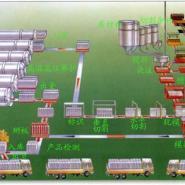 河南混凝土加气砖设备生产线图片