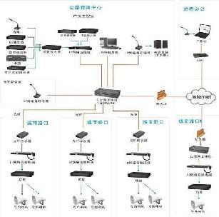 校园广播系统图片/校园广播系统样板图 (1)