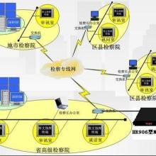 供应GPS校时器-GPS校时系统GPS校时器GPS校时系统