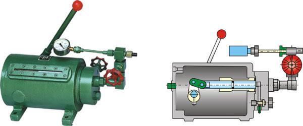供应SB03-175手摇油(站用)