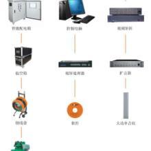 供应南京广告传媒LED广告屏系统-灵星雨控制系统批发