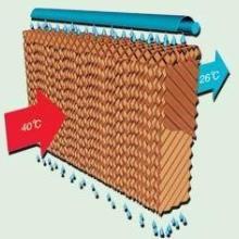 供应关于湿帘湿帘纸湿帘降温工程风机湿帘湿帘降温设备求购湿帘