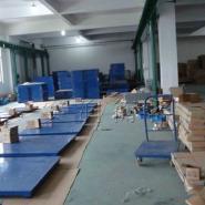 10吨地磅秤-上海实润实业图片