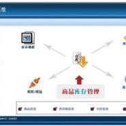 会员卡软件会员消费管理系统图片