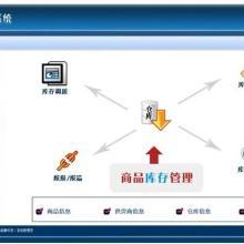 供应拉萨市茶楼会员管理软件连锁会员管理系统会员积分软件批发