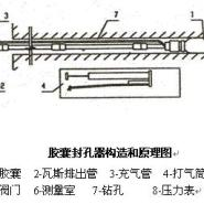 供应胶囊封孔器JN-2
