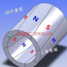 供应特种电机磁铁︱磁钢