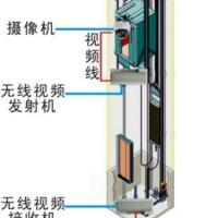 电梯监控无线视频传输系统
