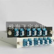 2通道CWDM波分复用器LGX盒子图片