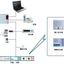 供应青岛病房呼叫系统厂家直销,青岛病房呼叫系统最低价格