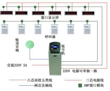 供应温州智能排队叫号机安装维修/平阳排队机厂家批发图片