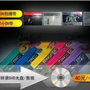DV带摄像带转图片