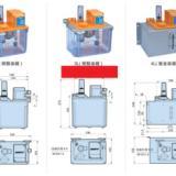 供应庆阳机床活塞泵功能-庆阳机床活塞泵厂家-庆阳机床活塞泵型号