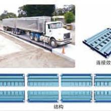 供应用于物流称重的小型地磅厂价直销地上衡电子地磅厂地磅防爆地磅电子地磅批发