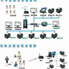 供应无线点菜宝-西安星飞电子科技公司,无线点菜系统,无线点餐宝图片