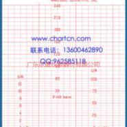 惠州理邦惠普现货胎监纸EDAN图片