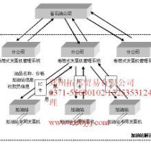 供应郑州ic卡系统液位仪/液位仪总经销