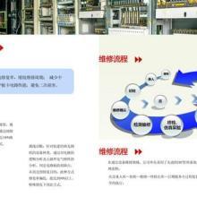 供应维修瑞斯康达/九博/广州帧网等其他固网传输设备图片