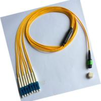 供应QSFP转SFP光纤连接线