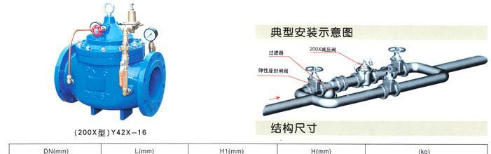 供应200x先导式减压阀,哪有200x先导式减压阀,浙江水力减压阀厂图片