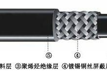 供应低温中温高温伴热电缆,低温中温高温伴热电缆厂家,价格,选型