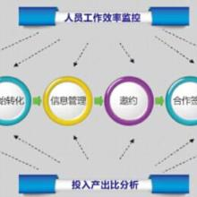 供应广州招商外包,服装招商外包价格,广州服装招商外包公司
