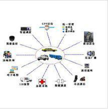 供应超声波油位传感器超声波油量传感器应