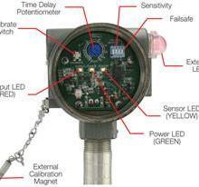 供应CLS2型电容式物位开关