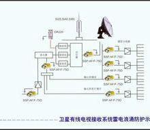 供应卫星接收及有线电视系统