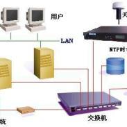 NTP授时服务器-NTP时钟服务器图片