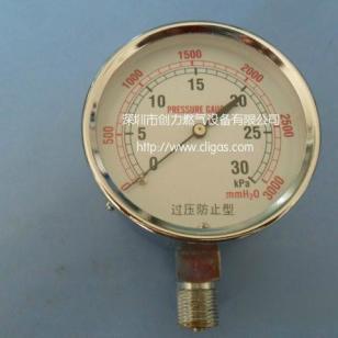 IMT千帕表20kpa水柱表LPG压力表图片