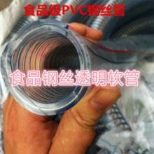 供应加厚钢丝管PVC透明钢丝管  红蓝线螺旋增强软管 可定做