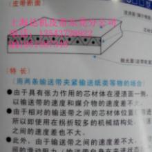 供应裱纸机皮带选达机皮带,全自动糊盒机皮带厂家,全进口糊盒机皮带供应图片