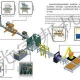 供应液体灌装旋盖开箱装箱封箱打包码垛流水线生产厂家支持单个环节定做