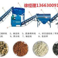 供应钾肥对辊挤压造粒机生产线报价,北京对辊挤压造粒机生产线厂家图片